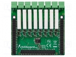 Grinn RELAY / Expansion board; 78.8x74mm; screw terminal, pin strips